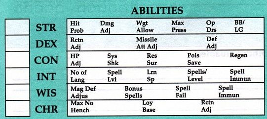 Ad&d 2nd Edition Charactersheet